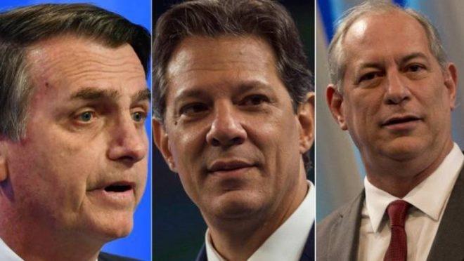 Jair Bolsonaro, Fernando Haddad e Ciro Gomes voltam a figurar como candidatos para as eleições de 2022