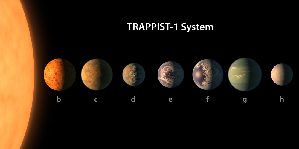 Os sete planetas têm tamanhos parecidos ao da Terra, no sistema planetário da estrela TRAPPIST-1.