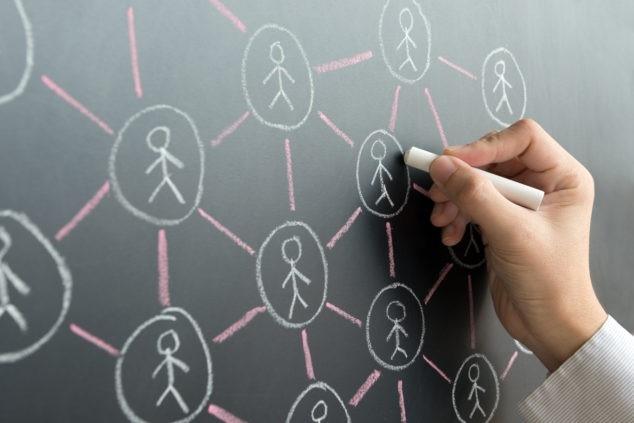 Engenharia se sustenta nos 3 pilares: Social, Ambiental e Econômico / Financeiro.