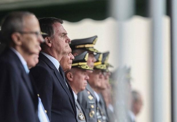 A cada quatro pronunciamentos feitos por  Bolsonaro na Câmara, pelo menos um mencionou o regime militar