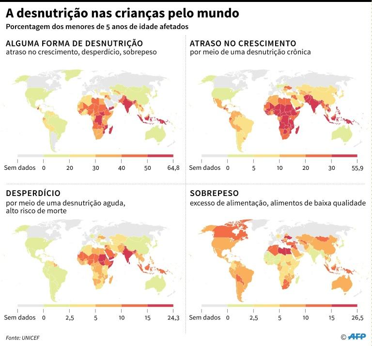 Mapa da desnutrição infantil no mundo