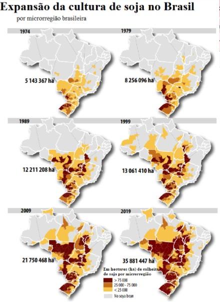 Dados do IBGE