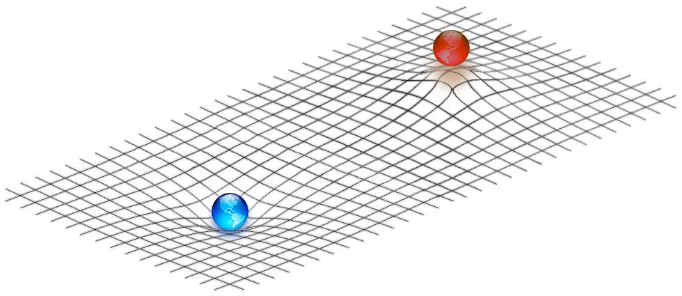 Esta representação bidimensional mostra como a massa positiva curva o espaço-tempo (lado esquerdo, terra azul) e a massa negativa curva o espaço-tempo em uma direção oposta (lado direito, terra vermelha) (Foto: Tokamac/Wikimedia)